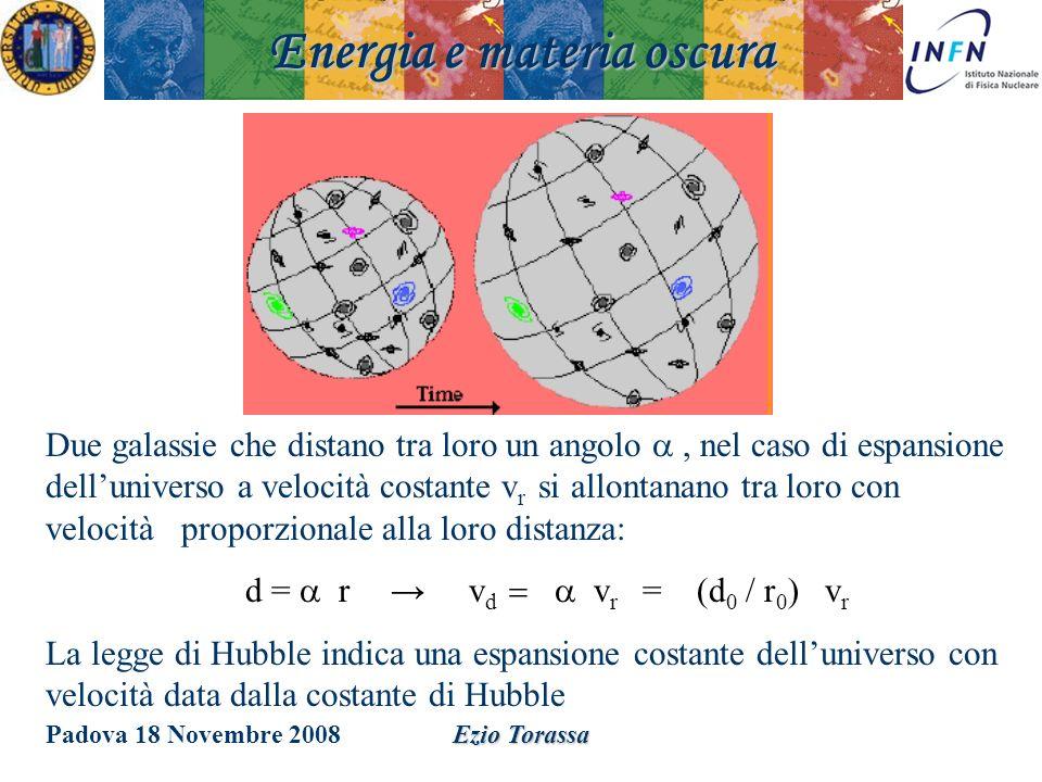 Padova 18 Novembre 2008Ezio Torassa Energia e materia oscura Due galassie che distano tra loro un angolo, nel caso di espansione delluniverso a veloci