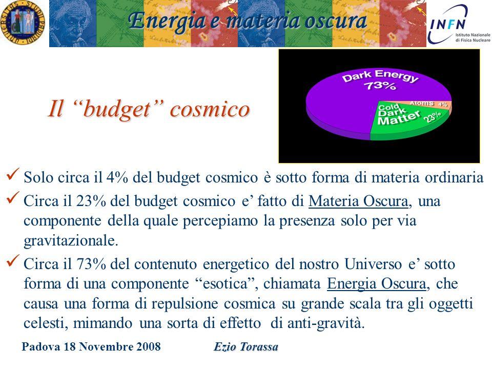 Padova 18 Novembre 2008Ezio Torassa Il budget cosmico Solo circa il 4% del budget cosmico è sotto forma di materia ordinaria Circa il 23% del budget c