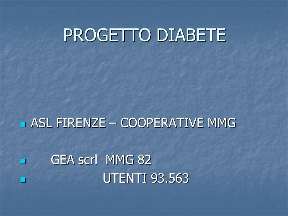 Caratteristiche del Progetto Diabete tipo 2 Diabete tipo 2 Indicatori anagrafici: cognome e nome, età, sesso.