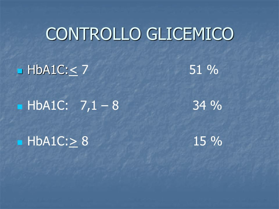 PATOLOGIA D ORGANO EVENTI CARDIOVASCOLARI: EVENTI CARDIOVASCOLARI: (IMA,ANGINA,RIVASCOLARIZZAZIONE CORONARICA,TIA,ICTUS,STENOSI CAROTIDEA >70%,SCOMPENSO CARDIACO,AOC ARTI INFERIORI) (IMA,ANGINA,RIVASCOLARIZZAZIONE CORONARICA,TIA,ICTUS,STENOSI CAROTIDEA >70%,SCOMPENSO CARDIACO,AOC ARTI INFERIORI) IRC (creatininemia >1,3 in M;>1,2 in F) IRC (creatininemia >1,3 in M;>1,2 in F) 29% 29%