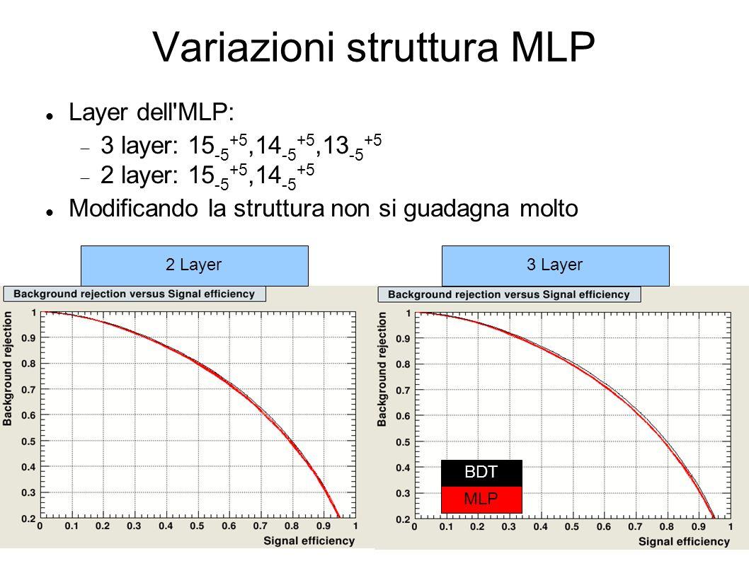 Variazioni struttura MLP Layer dell'MLP: 3 layer: 15 -5 +5,14 -5 +5,13 -5 +5 2 layer: 15 -5 +5,14 -5 +5 Modificando la struttura non si guadagna molto