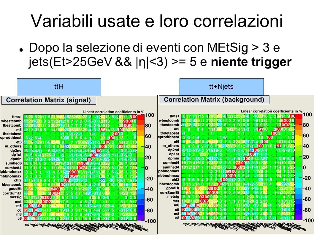 Variabili usate e loro correlazioni Dopo la selezione di eventi con MEtSig > 3 e jets(Et>25GeV && |η| = 5 e niente trigger ttHtt+Njets