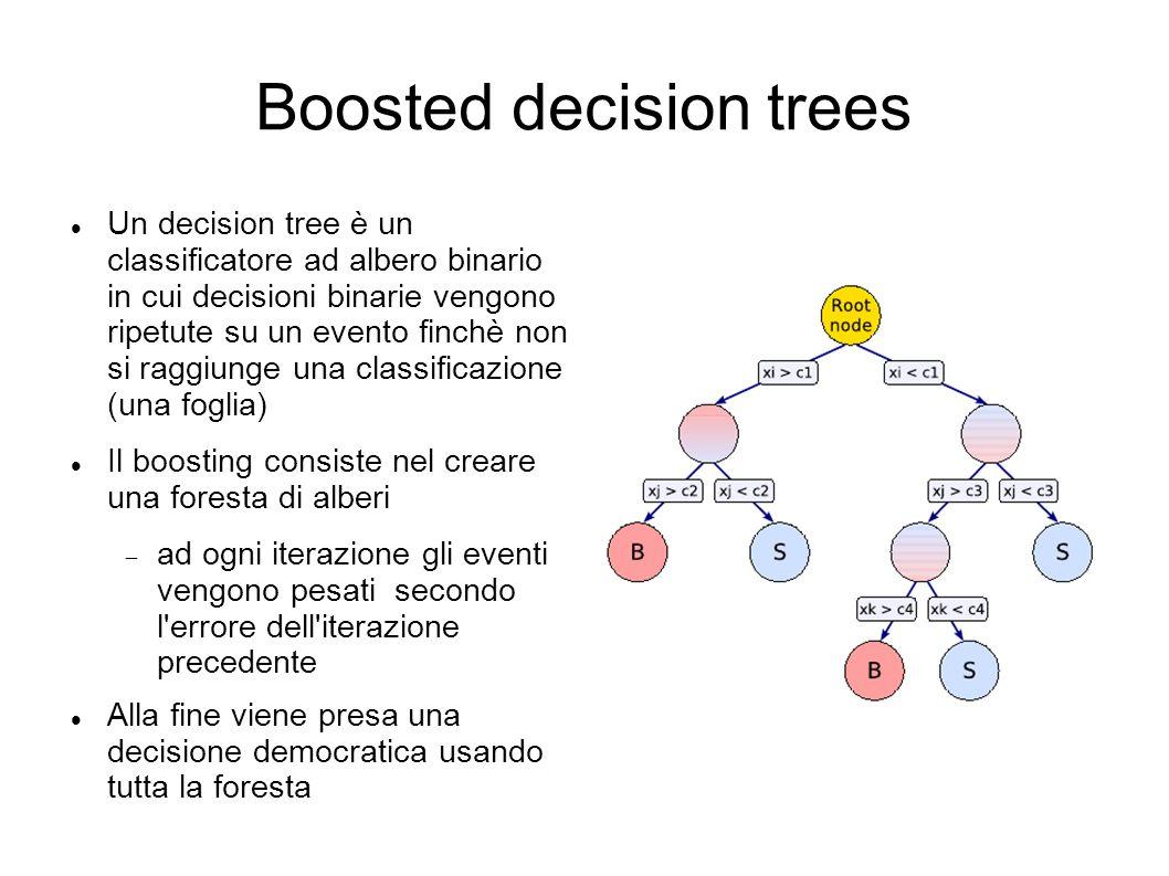 Classificazione eventi ttH vs tt+Njets Addestrata una foresta di 400 alberi Indice di Gini i = p(1-p) seleziona la decisione per cui i mother – Σ(i daughter *ev frac ) è massima nCuts = 20 AdaBoost α = (1-err)/err Pruning a 4.5 (Cost Complexity) fatto dopo il boosting Risposta y BDT (x) = Σln(α i )h i (x) Discriminatore S vs B