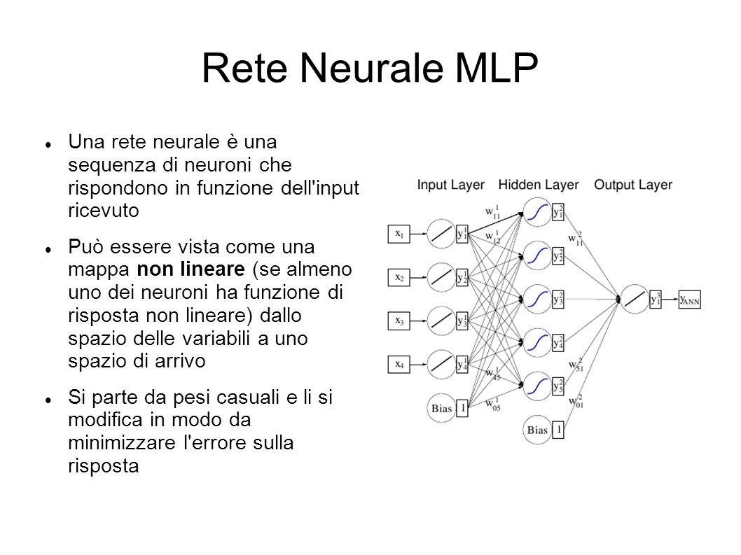 Rete Neurale MLP Una rete neurale è una sequenza di neuroni che rispondono in funzione dell'input ricevuto Può essere vista come una mappa non lineare