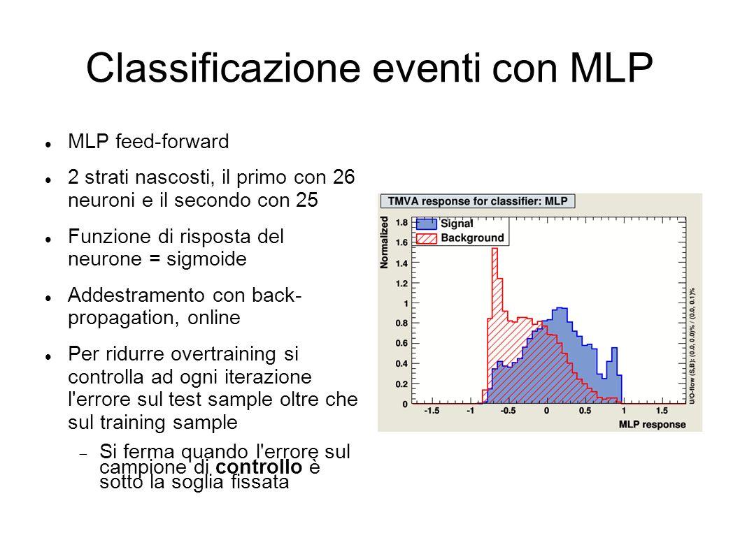 Classificazione eventi con MLP MLP feed-forward 2 strati nascosti, il primo con 26 neuroni e il secondo con 25 Funzione di risposta del neurone = sigm