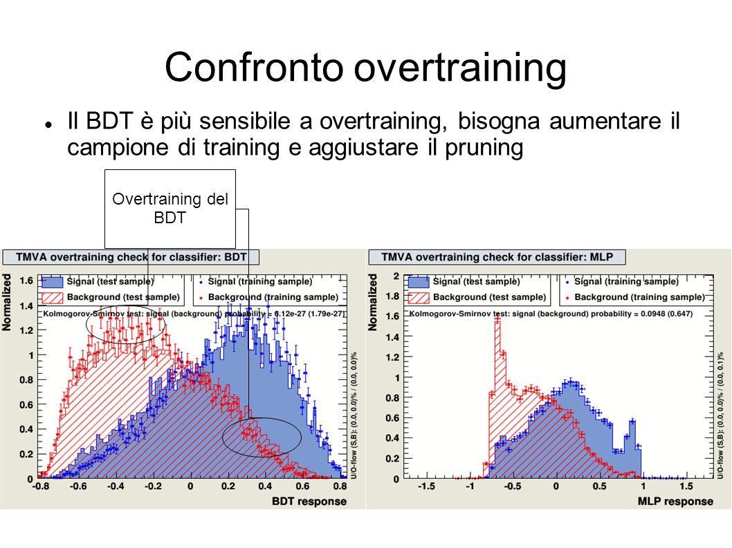 Confronto overtraining Il BDT è più sensibile a overtraining, bisogna aumentare il campione di training e aggiustare il pruning Overtraining del BDT
