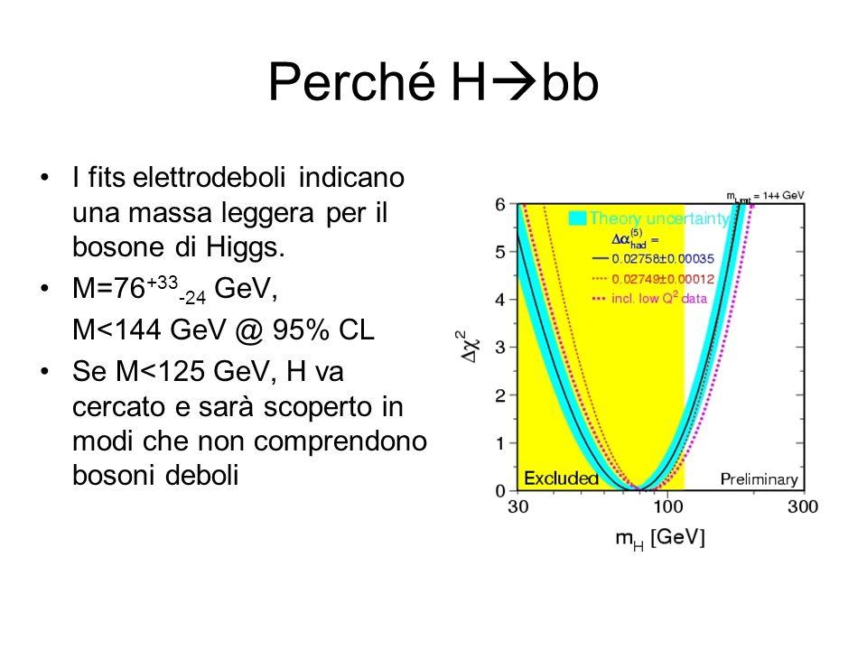 Ricerca di light Higgs in CMS, 30/fb H, H sono i modi principali di scoperta; tuttavia –Lidentificazione di fotoni nellenvironment di CMS potrebbe riservarci spiacevoli sorprese –I tau sono promettenti ma prevedo una necessaria fase di tuning con i dati –In tutti i casi, i canali con b- jets sono un addendum fondamentale per la fenomenologia dellHiggs e per capire di quale Higgs si tratta