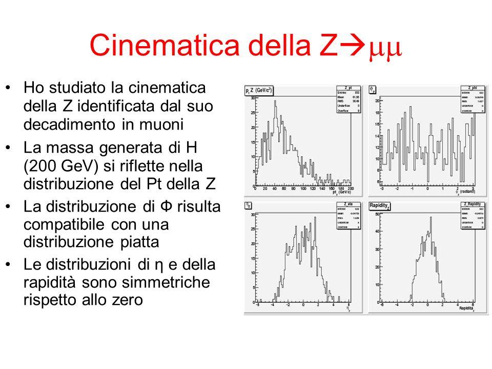 Cinematica della Z Ho studiato la cinematica della Z identificata dal suo decadimento in muoni La massa generata di H (200 GeV) si riflette nella distribuzione del Pt della Z La distribuzione di Ф risulta compatibile con una distribuzione piatta Le distribuzioni di η e della rapidità sono simmetriche rispetto allo zero