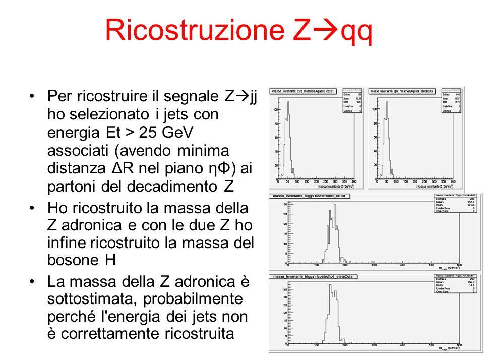 Ricostruzione Z qq Per ricostruire il segnale Z jj ho selezionato i jets con energia Et > 25 GeV associati (avendo minima distanza ΔR nel piano ηΦ) ai partoni del decadimento Z Ho ricostruito la massa della Z adronica e con le due Z ho infine ricostruito la massa del bosone H La massa della Z adronica è sottostimata, probabilmente perché l energia dei jets non è correttamente ricostruita