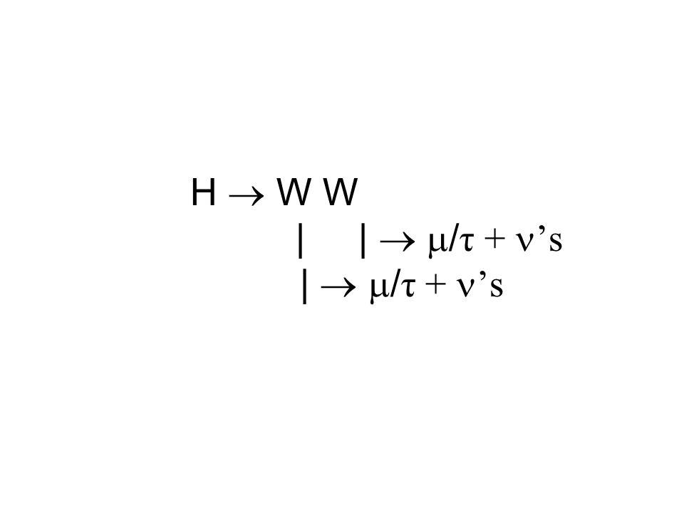 H W W | | / τ + s | / τ + s