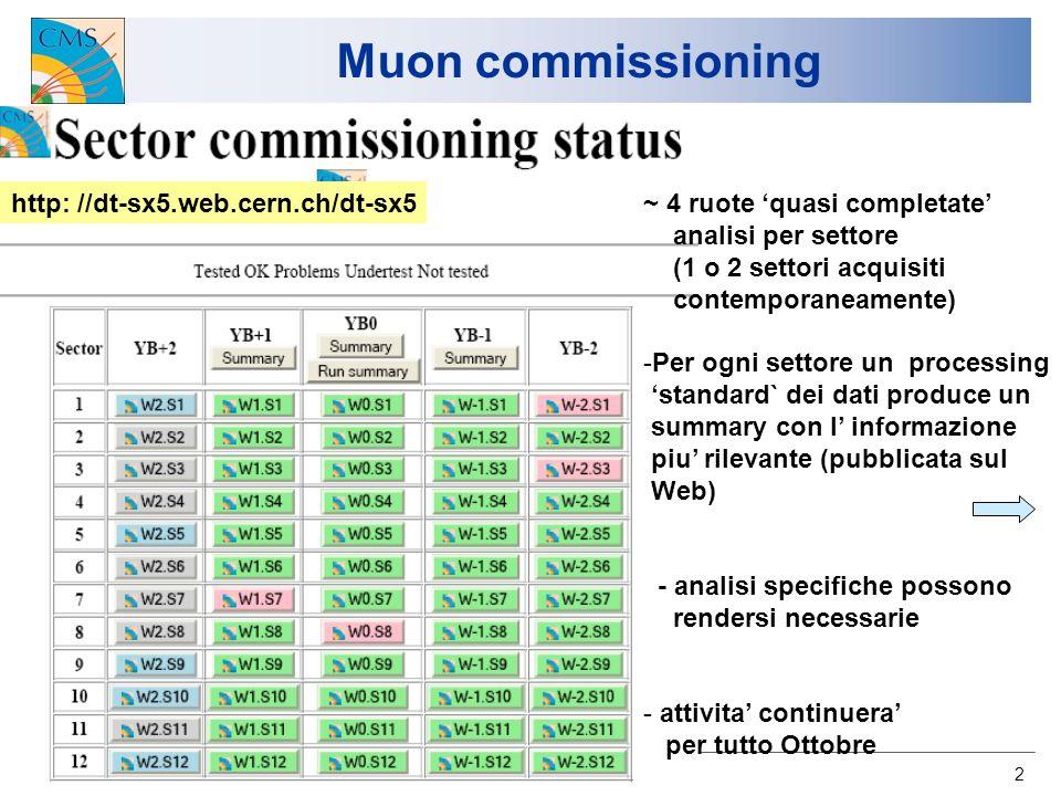 2 Muon commissioning ~ 4 ruote quasi completate analisi per settore (1 o 2 settori acquisiti contemporaneamente) -Per ogni settore un processing standard` dei dati produce un summary con l informazione piu rilevante (pubblicata sul Web) - analisi specifiche possono rendersi necessarie - attivita continuera per tutto Ottobre http: //dt-sx5.web.cern.ch/dt-sx5