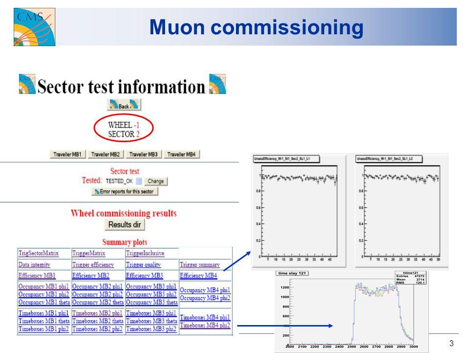 3 Muon commissioning