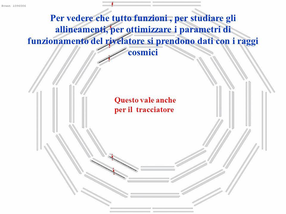 7/10/2008Paolo Checchia riunione CMS Pd3 Per vedere che tutto funzioni, per studiare gli allineamenti, per ottimizzare i parametri di funzionamento del rivelatore si prendono dati con i raggi cosmici Questo vale anche per il tracciatore
