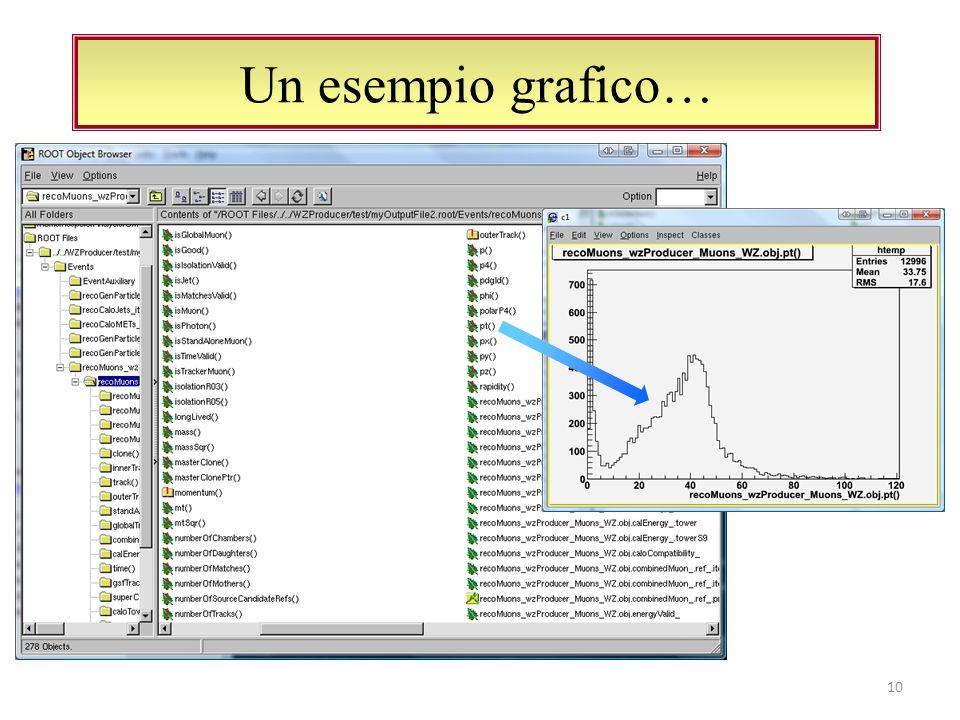 Un esempio grafico… 10