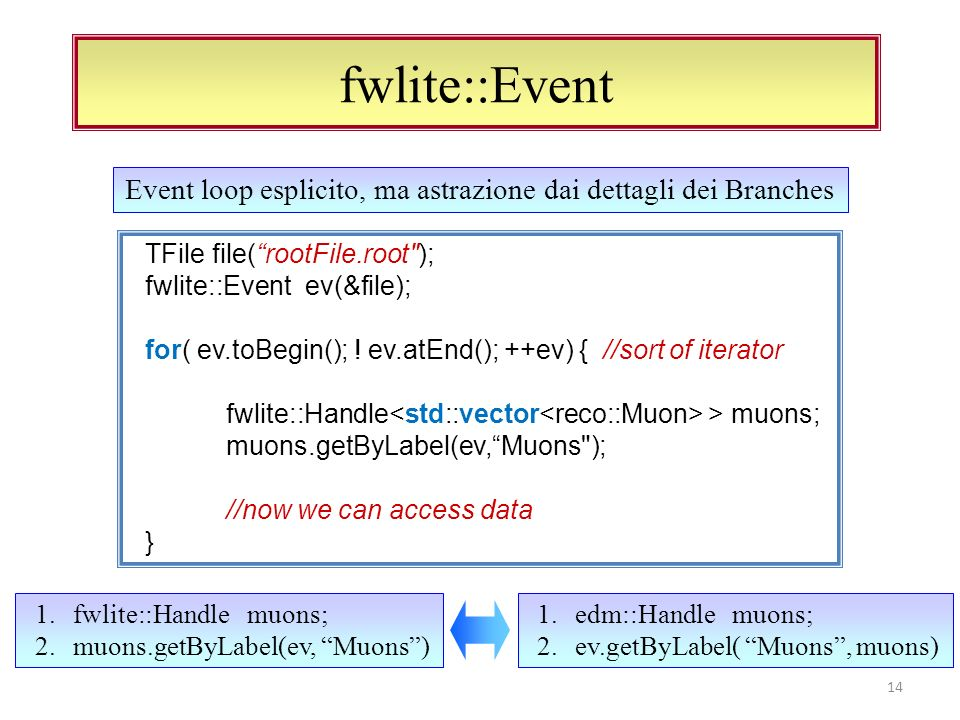 fwlite::Event 14 TFile file(rootFile.root ); fwlite::Event ev(&file); for( ev.toBegin(); .