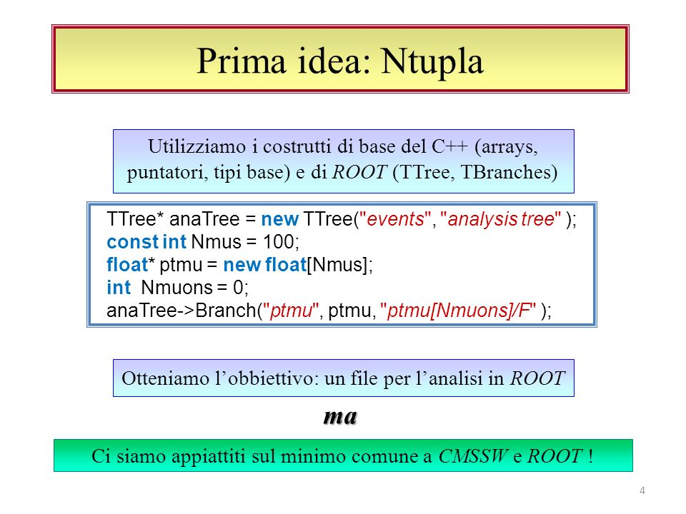 Prima idea: Ntupla TTree* anaTree = new TTree(