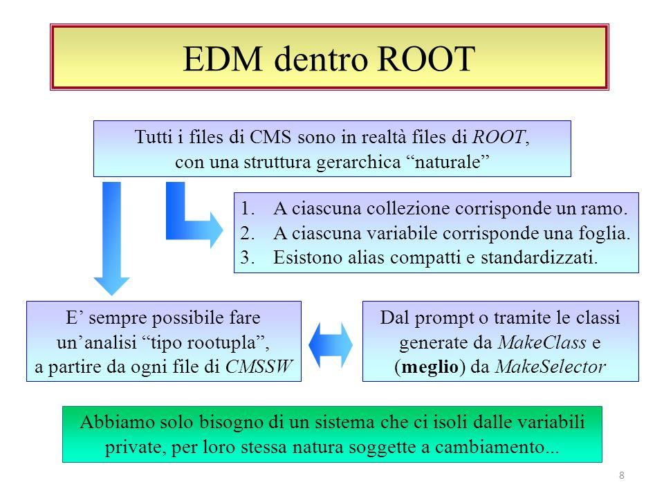 FWLite 9 Libreria (sottinsieme del FrameWork CMSSW) che consente di interpretare il contenuto dei files di CMS gSystem->Load( libFWCoreFWLite ); AutoLibraryLoader::enable(); gSystem->Load( libDataFormatsFWLite ); TFile file(rootFile.root ); A questo punto, abbiamo acceso diretto alla struttura gerarchica definita dallEDM di CMS, ma soprattutto alle funzioni che costituiscono linterfaccia delle classi.