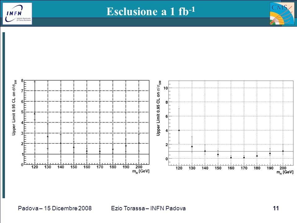 Padova – 15 Dicembre 2008Ezio Torassa – INFN Padova11 Esclusione a 1 fb -1