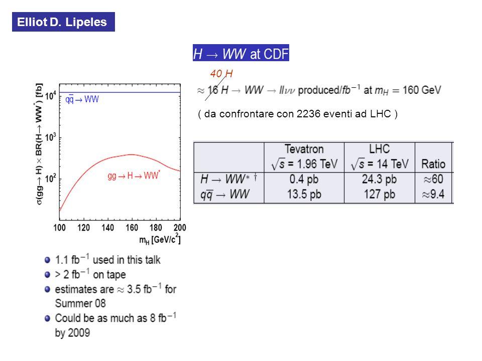 ( da confrontare con 2236 eventi ad LHC ) 40 H Elliot D. Lipeles