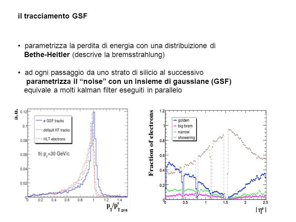 il tracciamento GSF parametrizza la perdita di energia con una distribuizione di Bethe-Heitler (descrive la bremsstrahlung) ad ogni passaggio da uno strato di silicio al successivo parametrizza il noise con un insieme di gaussiane (GSF) equivale a molti kalman filter eseguiti in parallelo