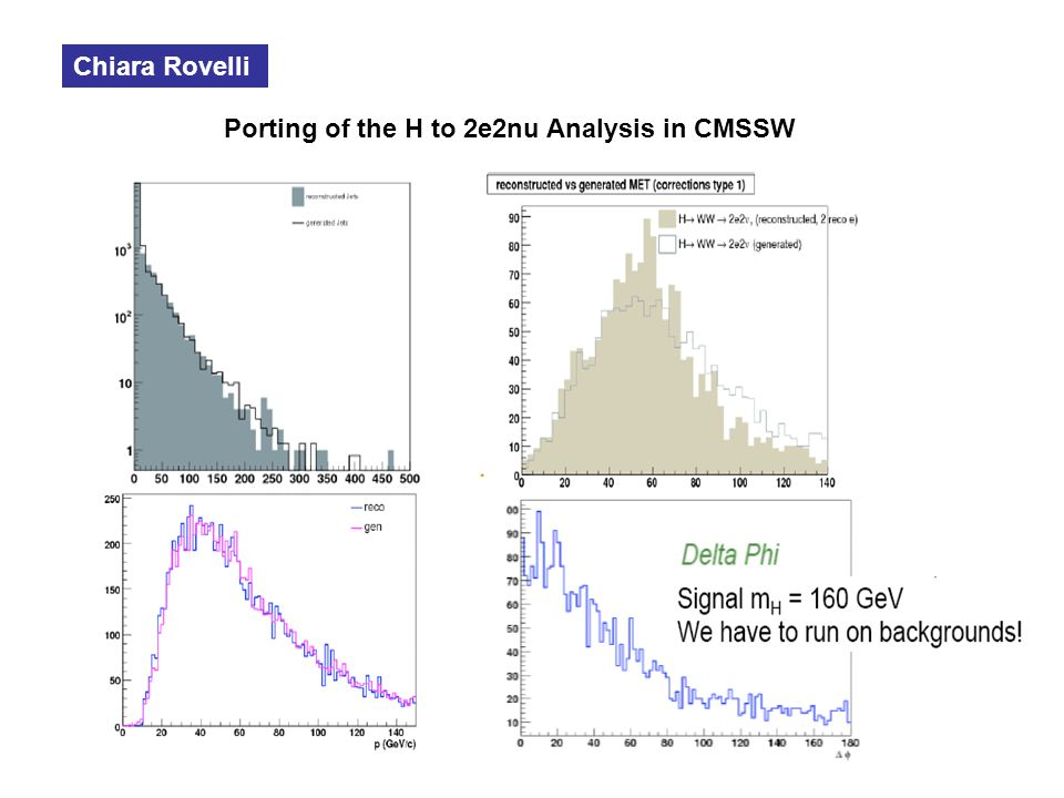 Porting of the H to 2mu2nu Analysis in CMSSW R. Gonzalez