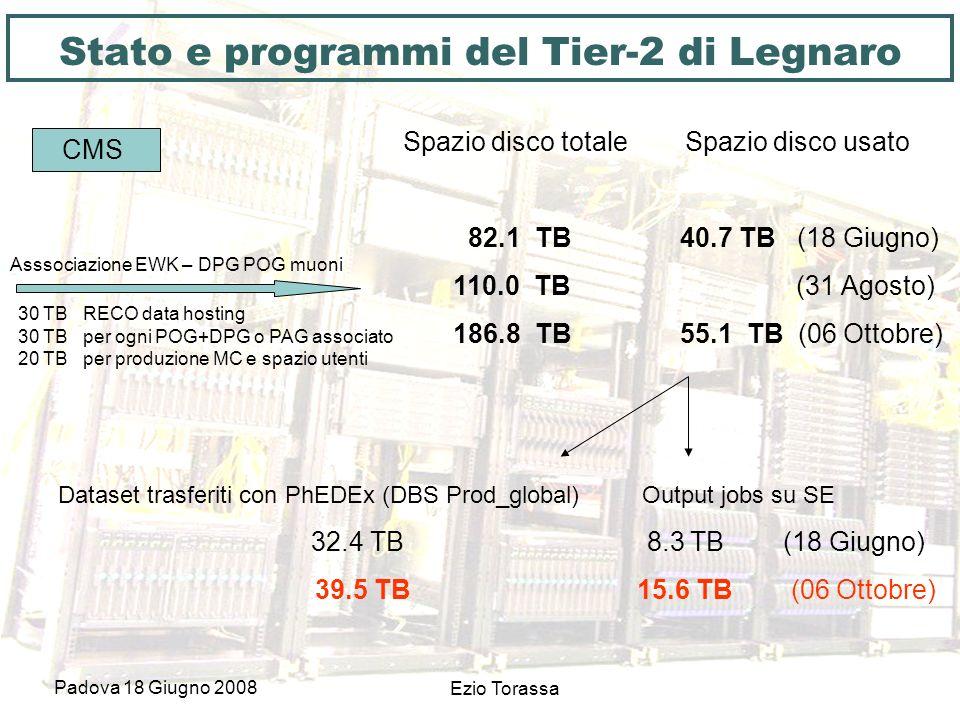 Padova 18 Giugno 2008 Ezio Torassa Dataset trasferiti con PhEDEx (DBS Prod_global) Output jobs su SE 32.4 TB 8.3 TB (18 Giugno) 39.5 TB 15.6 TB (06 Ottobre) CMS Spazio disco totale Spazio disco usato 82.1 TB 40.7 TB (18 Giugno) 110.0 TB (31 Agosto) 186.8 TB 55.1 TB (06 Ottobre) Stato e programmi del Tier-2 di Legnaro Asssociazione EWK – DPG POG muoni 30 TB RECO data hosting 30 TB per ogni POG+DPG o PAG associato 20 TB per produzione MC e spazio utenti