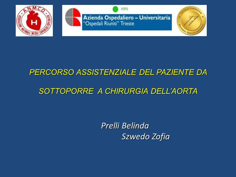 PERCORSO ASSISTENZIALE DEL PAZIENTE DA SOTTOPORRE A CHIRURGIA DELLAORTA Prelli Belinda Szwedo Zofia Szwedo Zofia