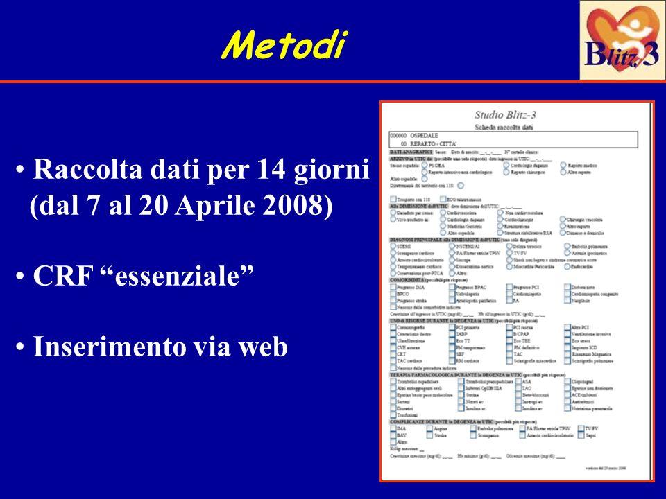 Metodi Raccolta dati per 14 giorni (dal 7 al 20 Aprile 2008) CRF essenziale Inserimento via web
