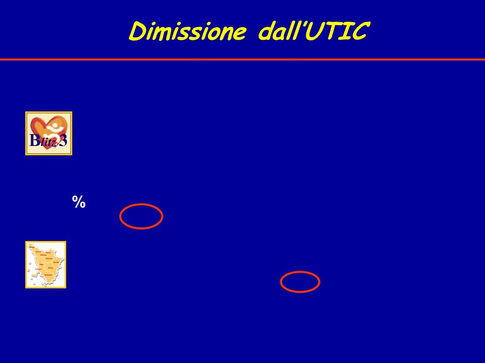 Dimissione dallUTIC %