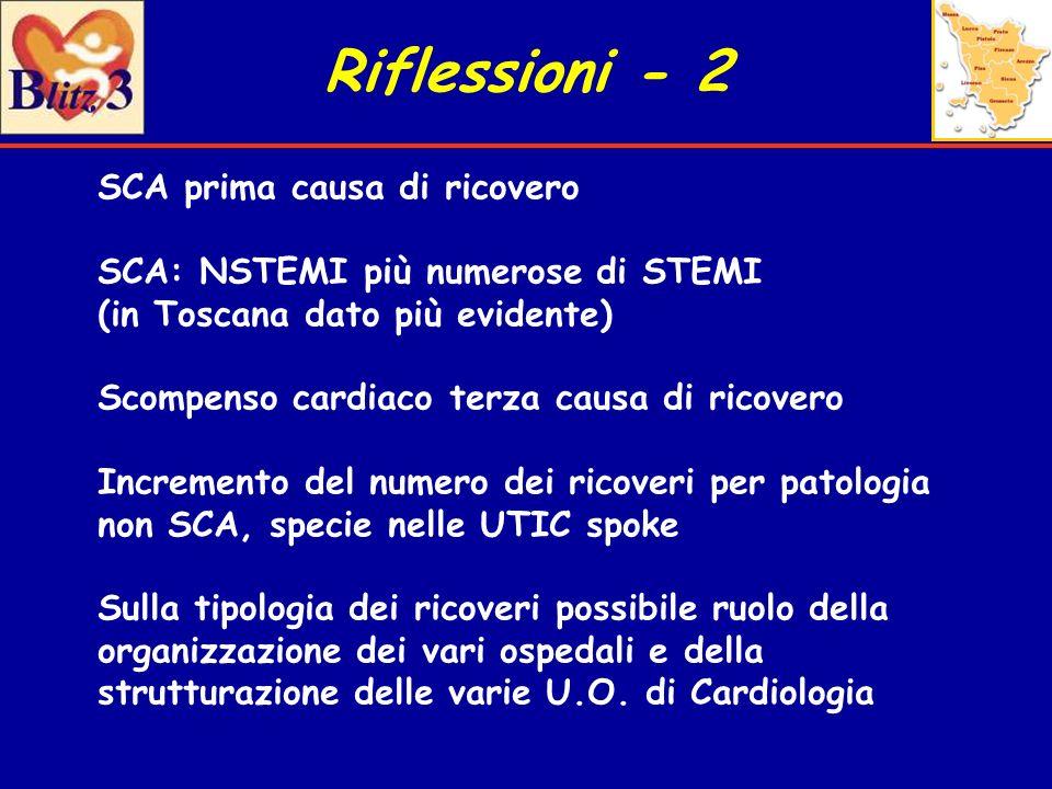 Riflessioni - 2 SCA prima causa di ricovero SCA: NSTEMI più numerose di STEMI (in Toscana dato più evidente) Scompenso cardiaco terza causa di ricover