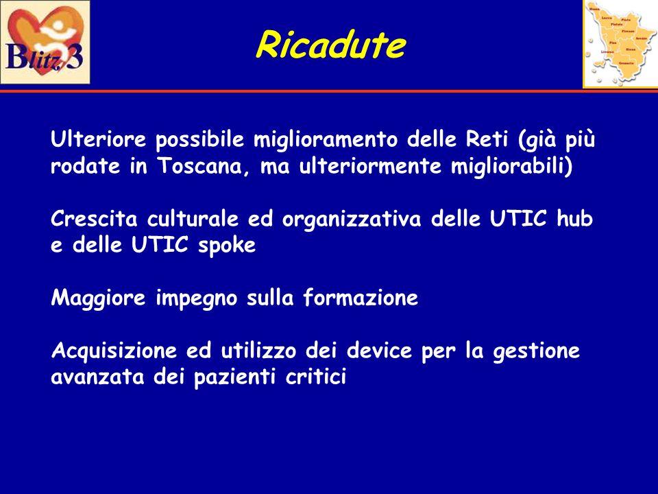 Ricadute Ulteriore possibile miglioramento delle Reti (già più rodate in Toscana, ma ulteriormente migliorabili) Crescita culturale ed organizzativa d