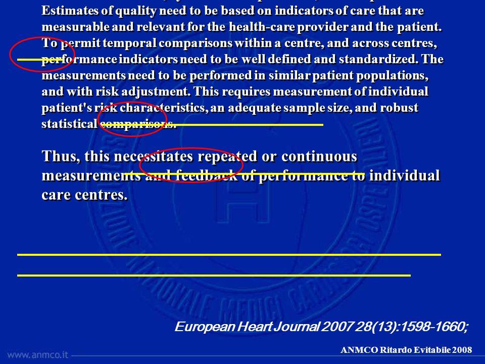 Provenienza dei pazienti %