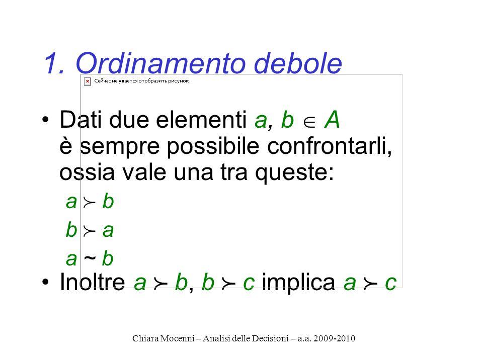 Chiara Mocenni – Analisi delle Decisioni – a.a.2009-2010 2.