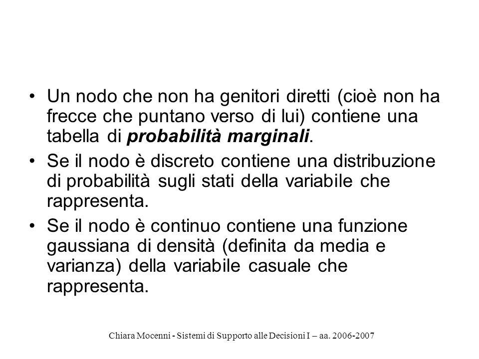 Chiara Mocenni - Sistemi di Supporto alle Decisioni I – aa. 2006-2007 Un nodo che non ha genitori diretti (cioè non ha frecce che puntano verso di lui