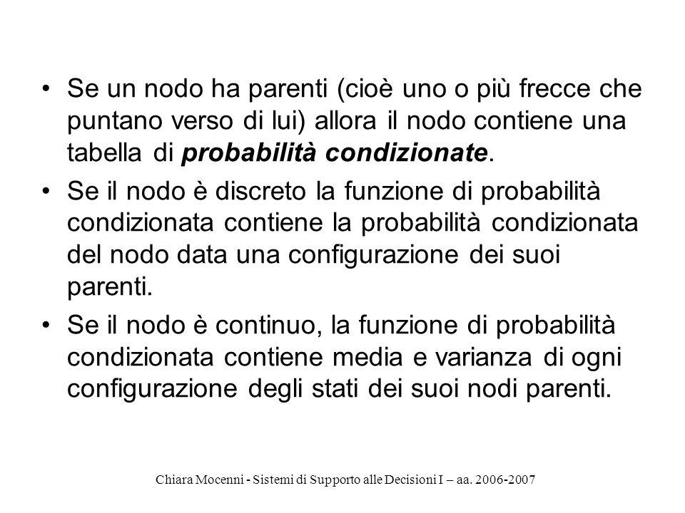 Chiara Mocenni - Sistemi di Supporto alle Decisioni I – aa. 2006-2007 Se un nodo ha parenti (cioè uno o più frecce che puntano verso di lui) allora il