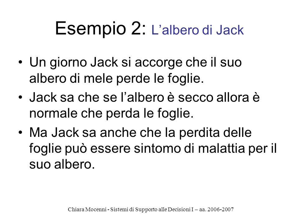 Chiara Mocenni - Sistemi di Supporto alle Decisioni I – aa. 2006-2007 Esempio 2: Lalbero di Jack Un giorno Jack si accorge che il suo albero di mele p