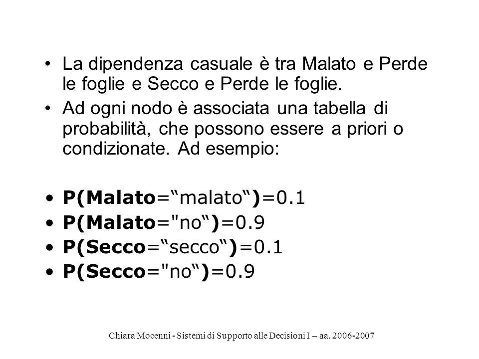 Chiara Mocenni - Sistemi di Supporto alle Decisioni I – aa. 2006-2007 La dipendenza casuale è tra Malato e Perde le foglie e Secco e Perde le foglie.