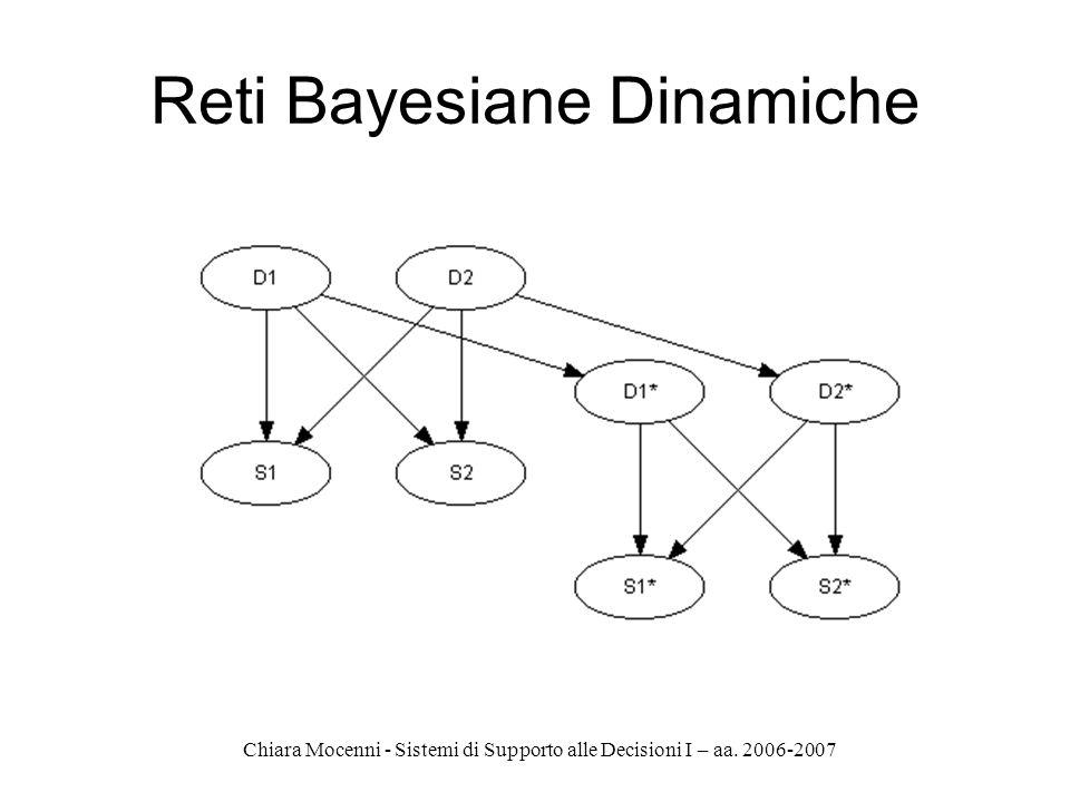 Chiara Mocenni - Sistemi di Supporto alle Decisioni I – aa. 2006-2007 Reti Bayesiane Dinamiche