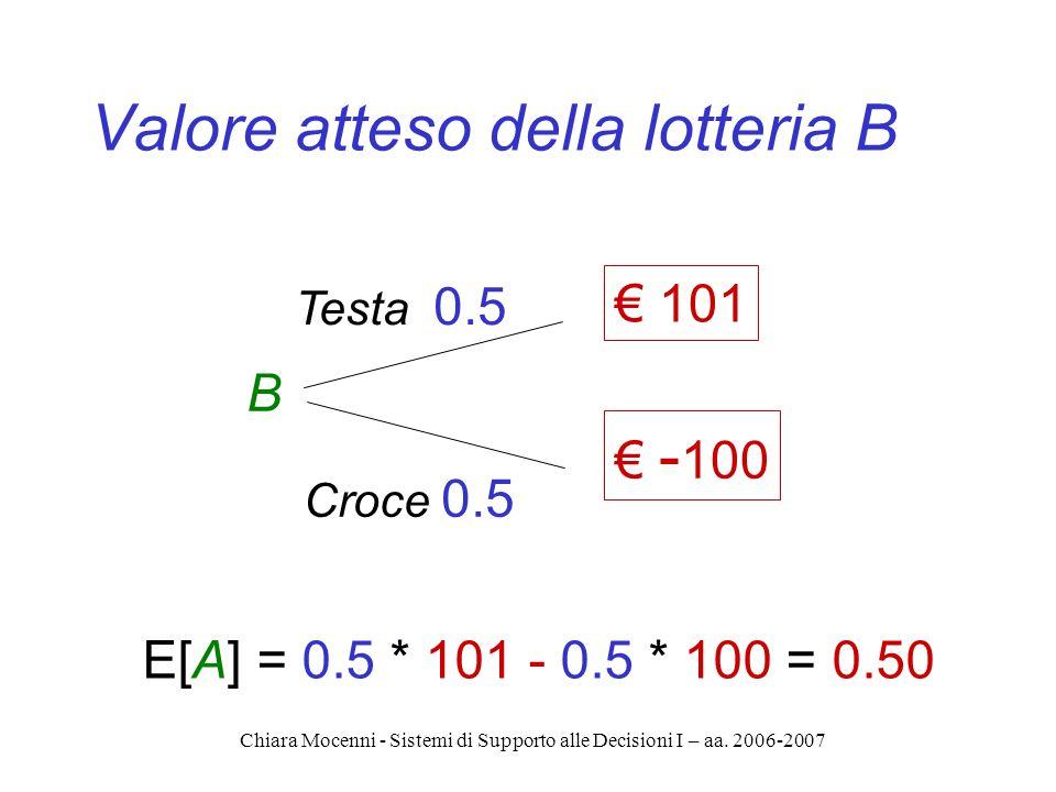 Chiara Mocenni - Sistemi di Supporto alle Decisioni I – aa.