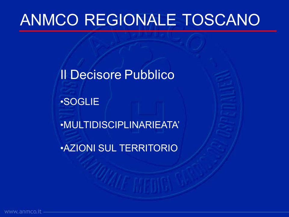 ANMCO REGIONALE TOSCANO Il Decisore Pubblico SOGLIE MULTIDISCIPLINARIEATA AZIONI SUL TERRITORIO