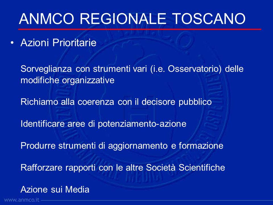 ANMCO REGIONALE TOSCANO Azioni Prioritarie Sorveglianza con strumenti vari (i.e.