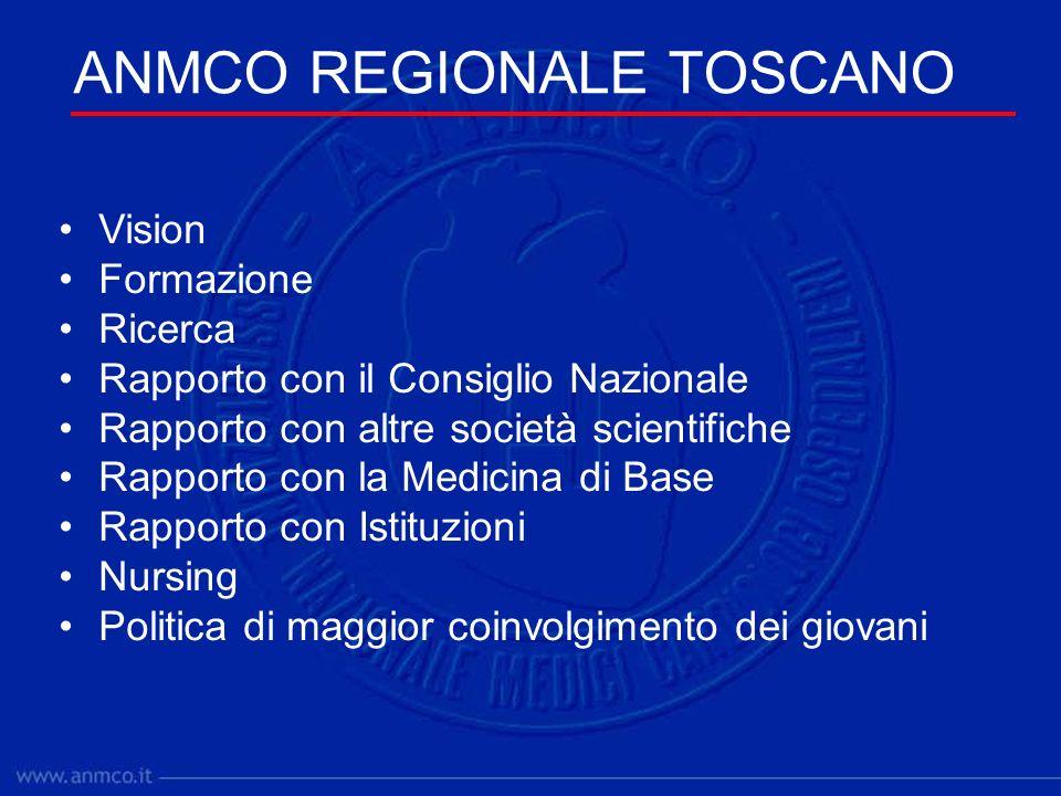 ANMCO REGIONALE TOSCANO La VISION Recupero del ruolo clinico del Cardiologo Campagna 2012 - Ospedale Sicuro Appropriatezza della diagnostica