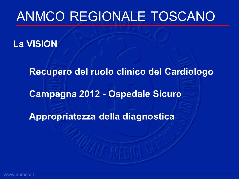 ANMCO REGIONALE TOSCANO Nel 2010 Congresso ANMCO-SIC giovani CARDIO LUCCA 2010 Nel 2011 Campagna educazionale Terapia delle SCA (17 Febbraio, Firenze) Evento Area Scompenso ANMCO Nazionale (25 ottobre a Firenze) Evento ANMCO-TOSCANA/LIGURIA Terapia SCA, (Sarzana 24-25 giugno 2011) Congresso ANMCO Regionale CARDIO LUCCA 2011 ( 24-26 novembre a Lucca) La FORMAZIONE