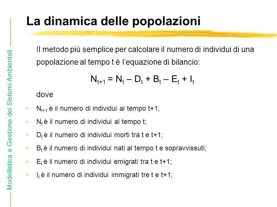 La dinamica delle popolazioni Il metodo più semplice per calcolare il numero di individui di una popolazione al tempo t è lequazione di bilancio: N t+1 = N t – D t + B t – E t + I t dove N t+1 è il numero di individui al tempo t+1; N t è il numero di individui al tempo t; D t è il numero di individui morti tra t e t+1; B t è il numero di individui nati al tempo t e sopravvissuti; E t è il numero di individui emigrati tra t e t+1; I t è il numero di individui immigrati tre t e t+1;