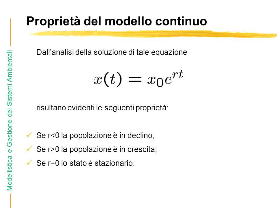 Modellistica e Gestione dei Sistemi Ambientali Proprietà del modello continuo Dallanalisi della soluzione di tale equazione risultano evidenti le seguenti proprietà: Se r<0 la popolazione è in declino; Se r>0 la popolazione è in crescita; Se r=0 lo stato è stazionario.