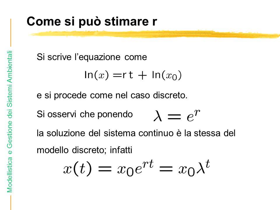 Modellistica e Gestione dei Sistemi Ambientali Come si può stimare r Si scrive lequazione come e si procede come nel caso discreto.