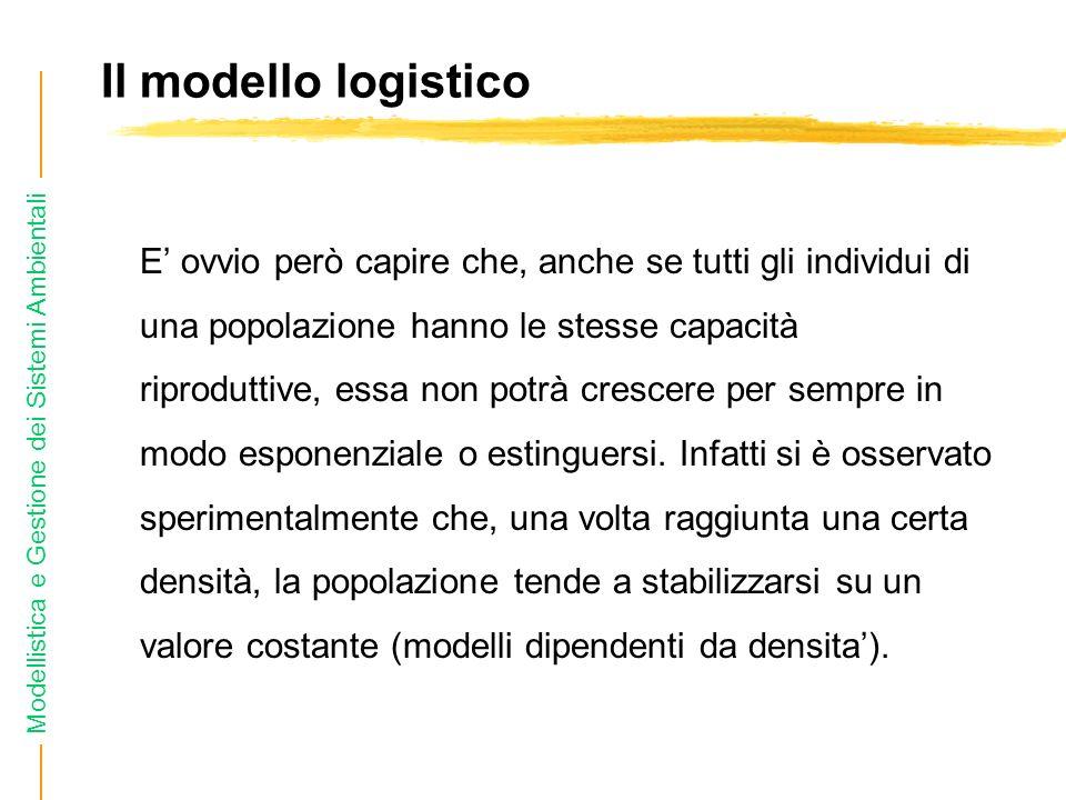 Modellistica e Gestione dei Sistemi Ambientali Il modello logistico E ovvio però capire che, anche se tutti gli individui di una popolazione hanno le stesse capacità riproduttive, essa non potrà crescere per sempre in modo esponenziale o estinguersi.