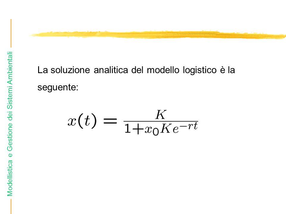 Modellistica e Gestione dei Sistemi Ambientali La soluzione analitica del modello logistico è la seguente: