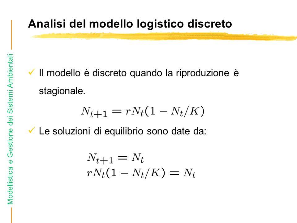 Modellistica e Gestione dei Sistemi Ambientali Analisi del modello logistico discreto Il modello è discreto quando la riproduzione è stagionale.