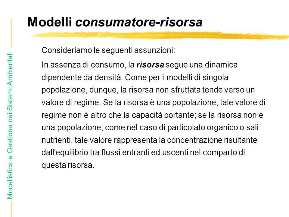 Modellistica e Gestione dei Sistemi Ambientali Modelli consumatore-risorsa Consideriamo le seguenti assunzioni: In assenza di consumo, la risorsa segue una dinamica dipendente da densità.